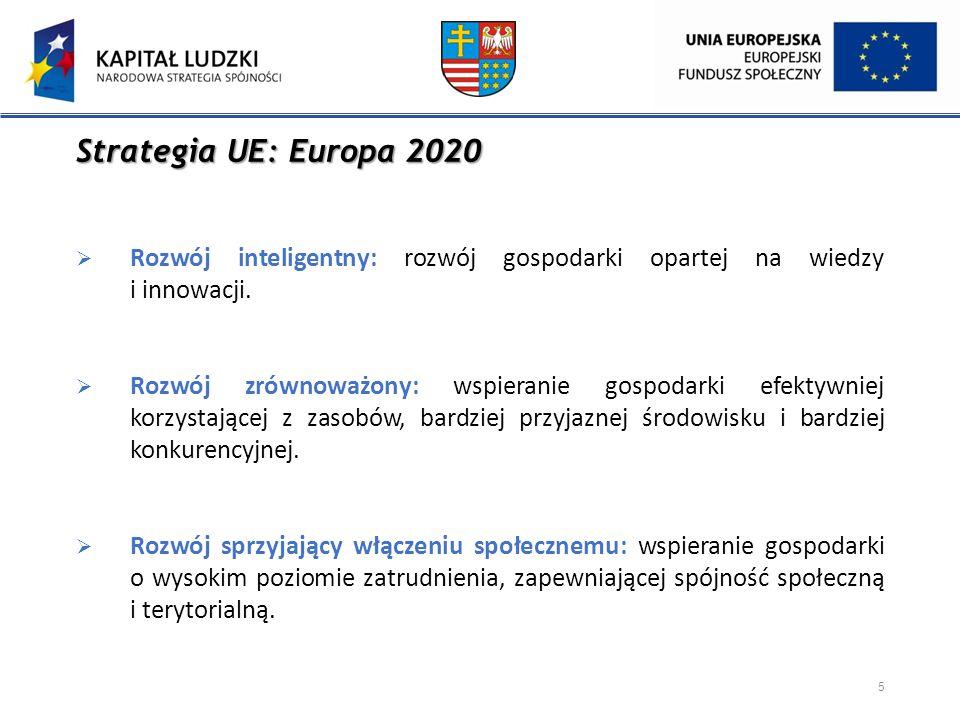 Strategia UE: Europa 2020 Rozwój inteligentny: rozwój gospodarki opartej na wiedzy i innowacji.