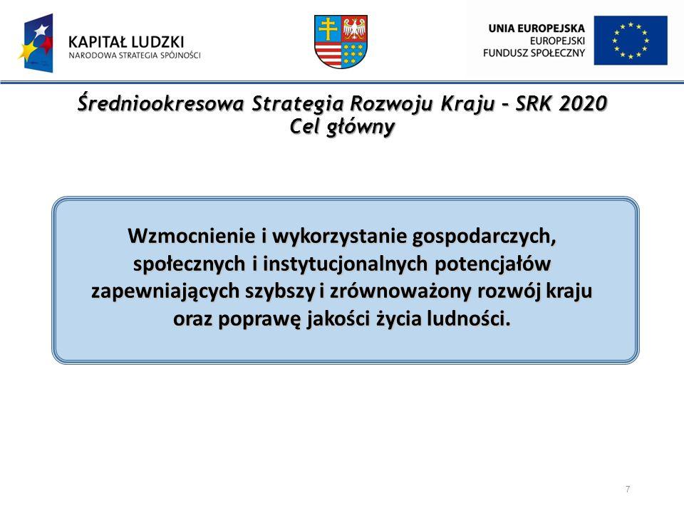 Średniookresowa Strategia Rozwoju Kraju – SRK 2020 Cel główny