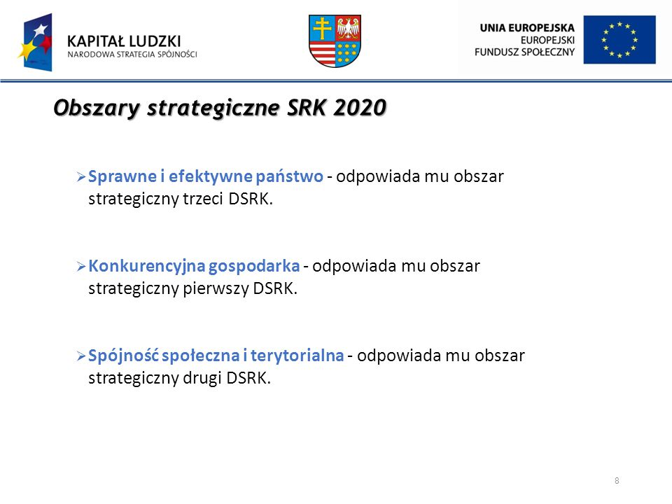Obszary strategiczne SRK 2020