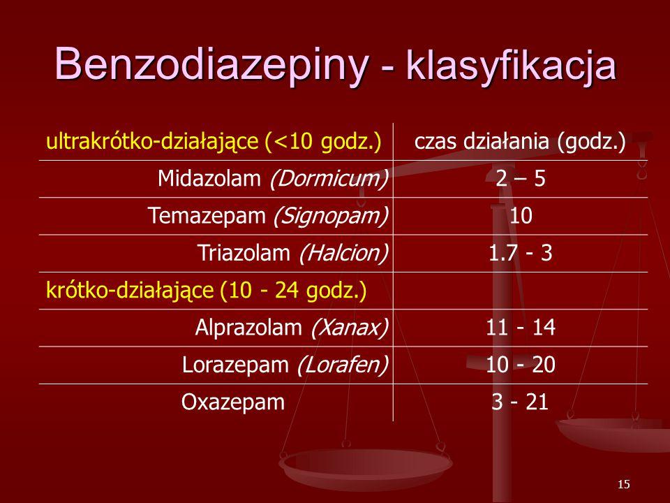 Benzodiazepiny - klasyfikacja
