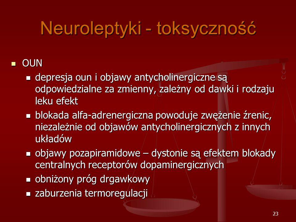 Neuroleptyki - toksyczność