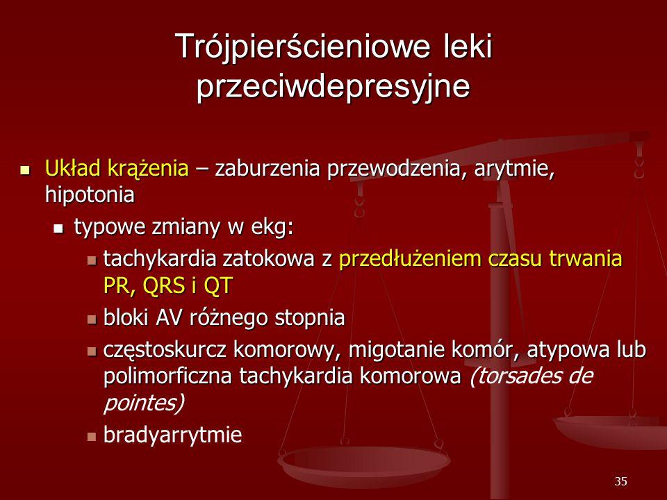 Trójpierścieniowe leki przeciwdepresyjne