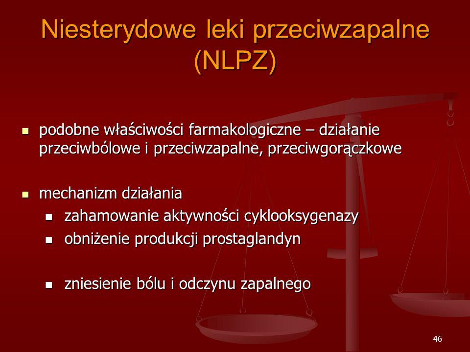 Niesterydowe leki przeciwzapalne (NLPZ)