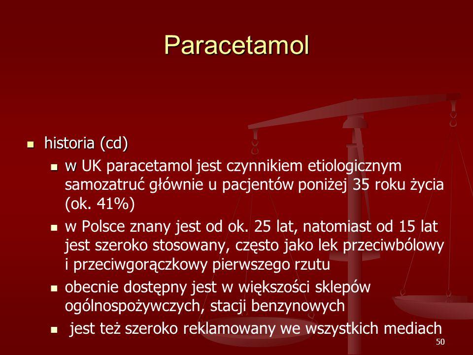 Paracetamol historia (cd)