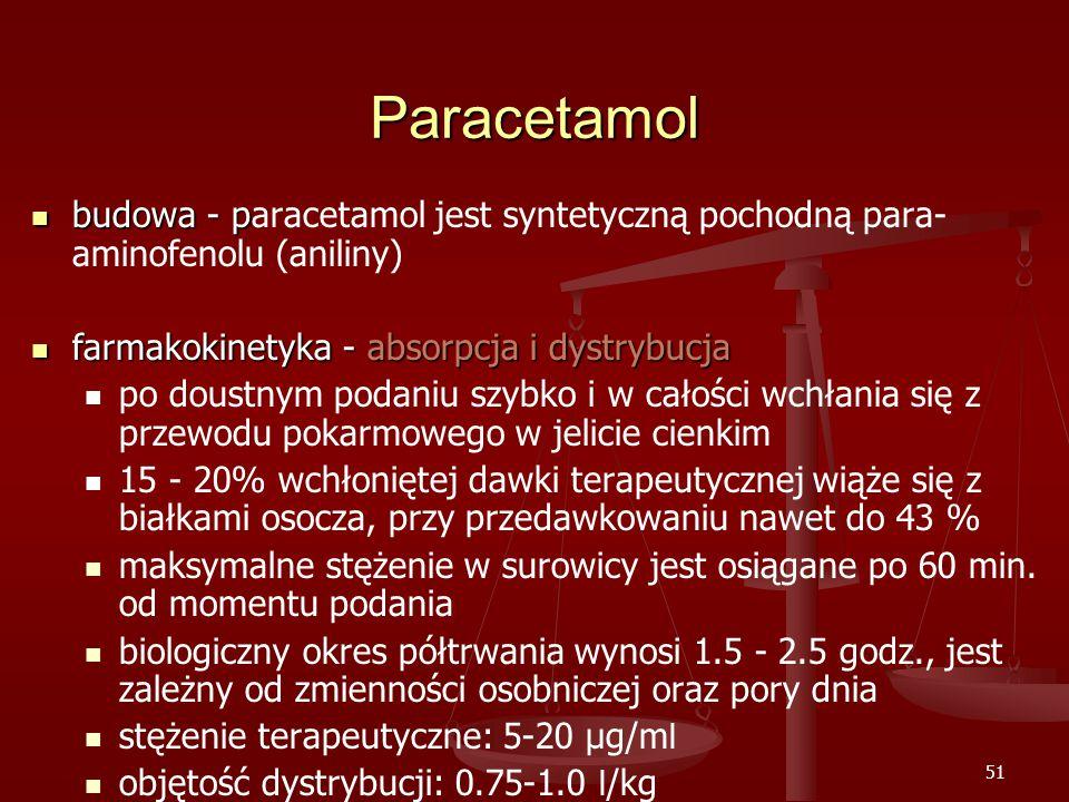 Paracetamol budowa - paracetamol jest syntetyczną pochodną para-aminofenolu (aniliny) farmakokinetyka - absorpcja i dystrybucja.