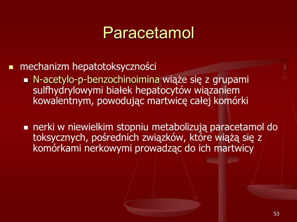 Paracetamol mechanizm hepatotoksyczności