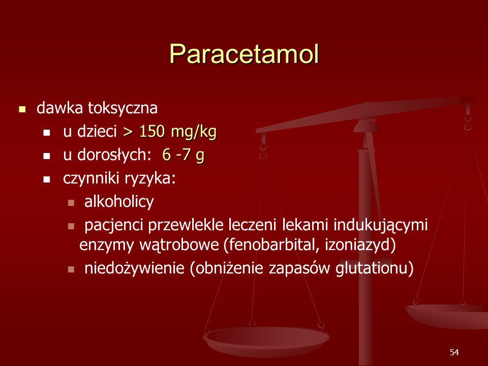 Paracetamol dawka toksyczna u dzieci > 150 mg/kg
