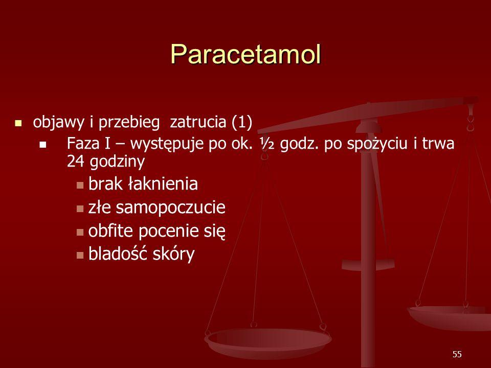 Paracetamol brak łaknienia złe samopoczucie obfite pocenie się