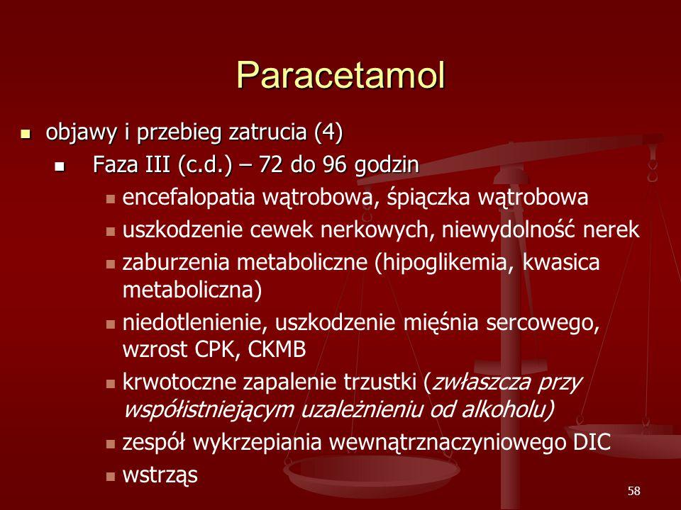 Paracetamol objawy i przebieg zatrucia (4)