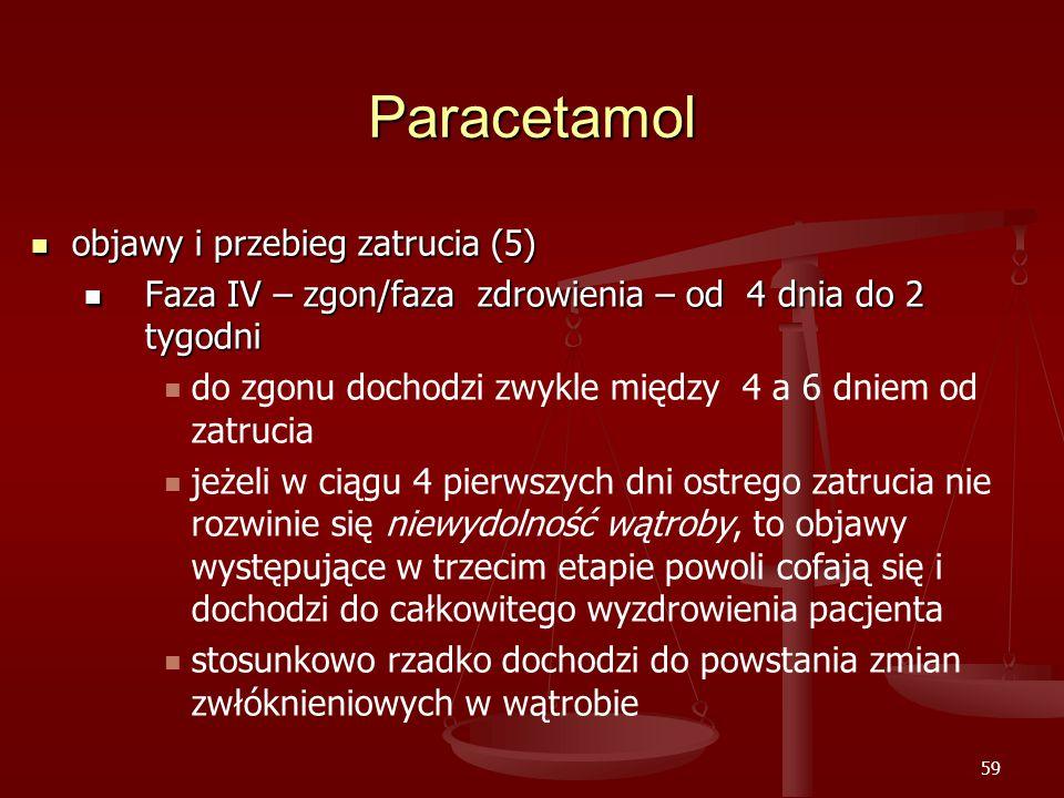 Paracetamol objawy i przebieg zatrucia (5)