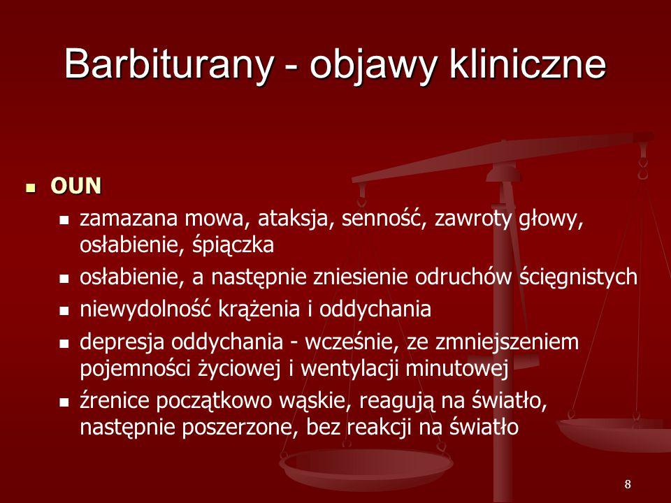 Barbiturany - objawy kliniczne