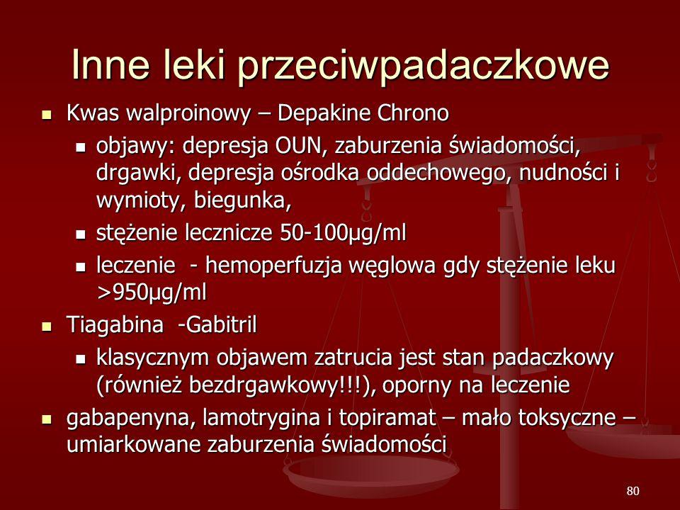 Inne leki przeciwpadaczkowe