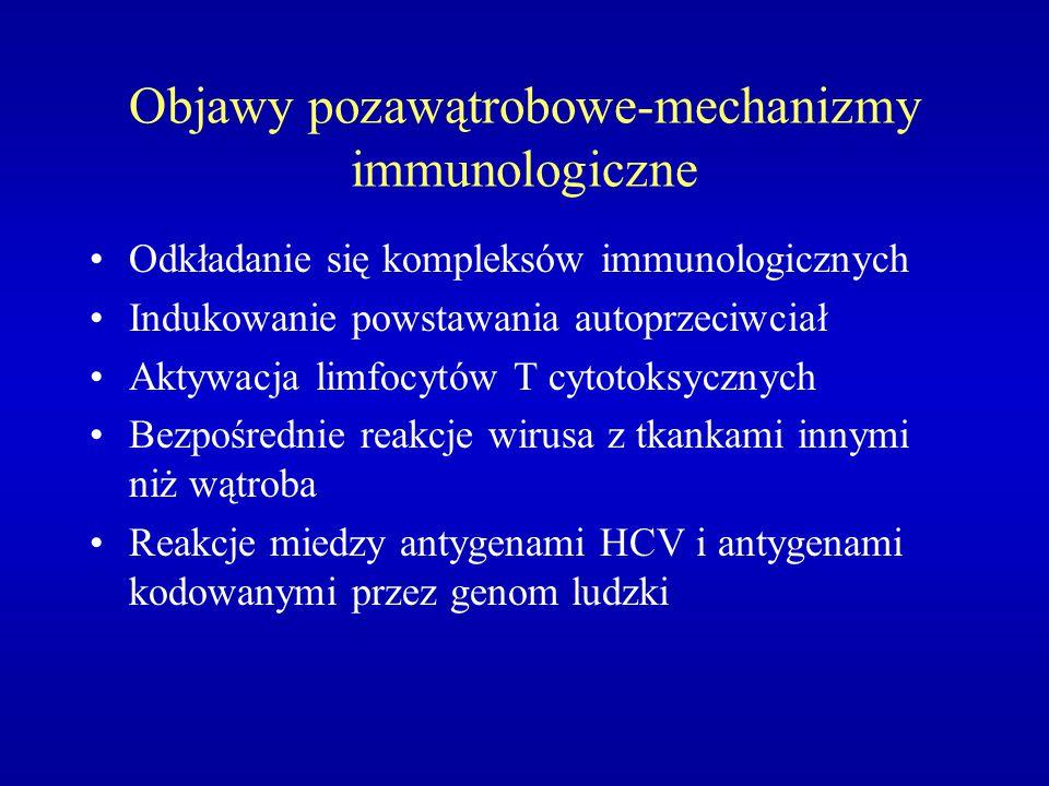 Objawy pozawątrobowe-mechanizmy immunologiczne
