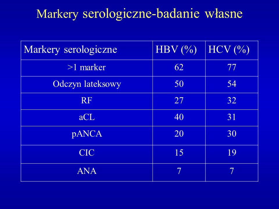 Markery serologiczne-badanie własne