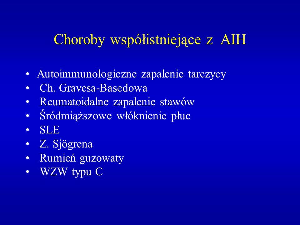 Choroby współistniejące z AIH