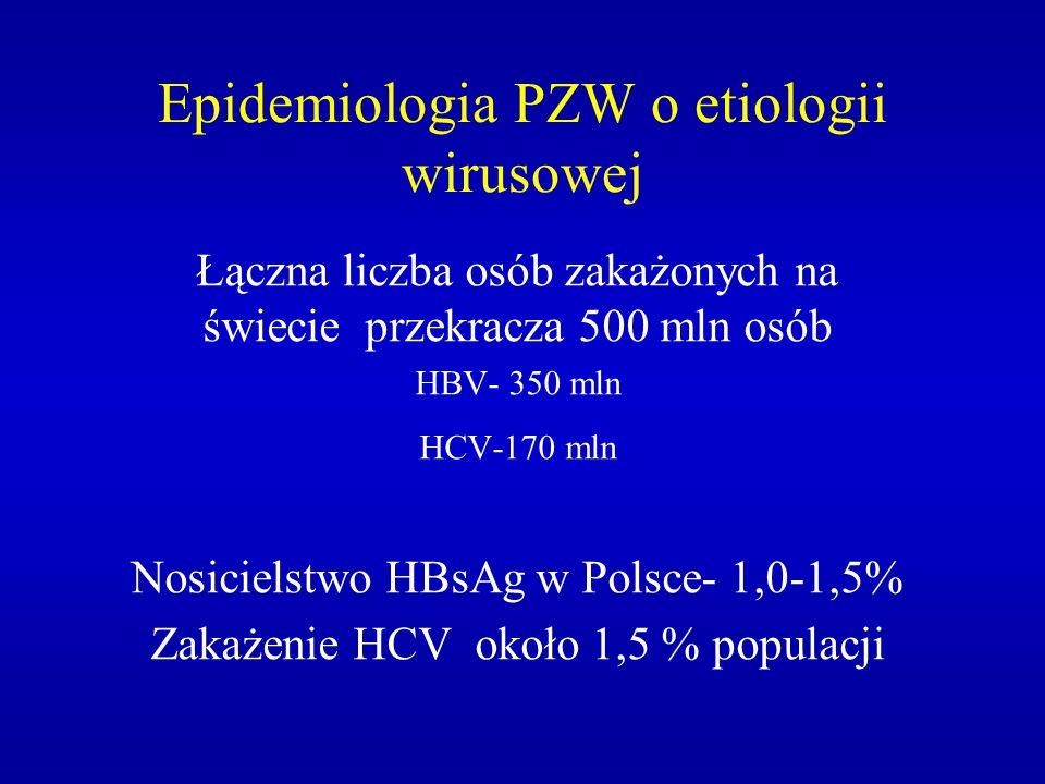 Epidemiologia PZW o etiologii wirusowej