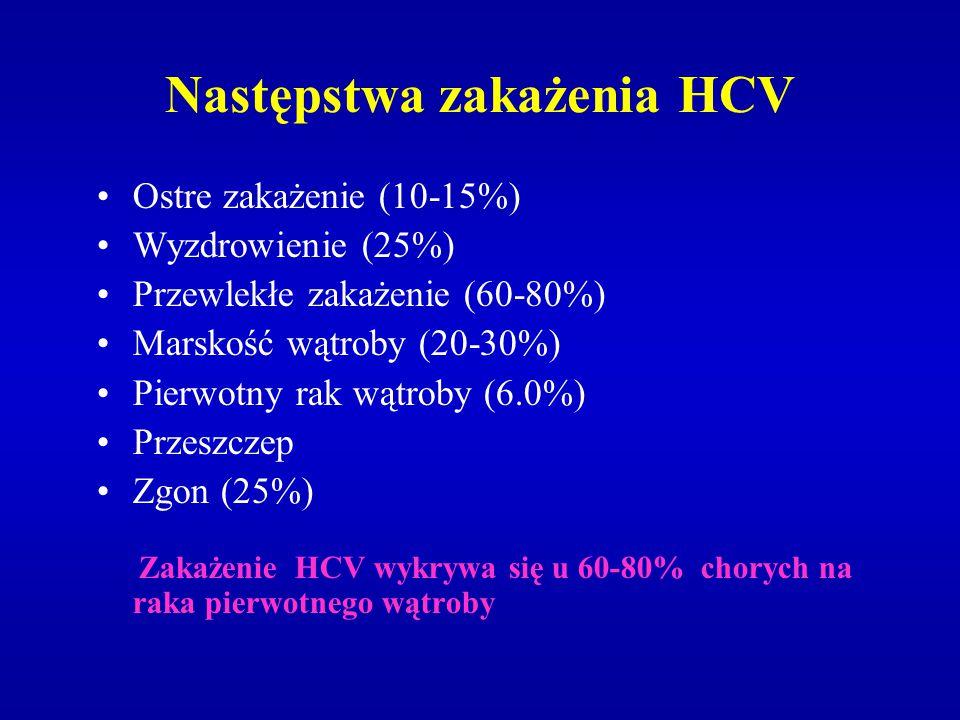Następstwa zakażenia HCV