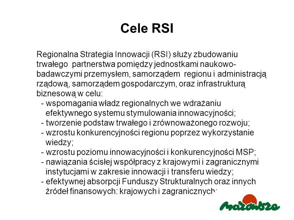 Cele RSI Regionalna Strategia Innowacji (RSI) służy zbudowaniu