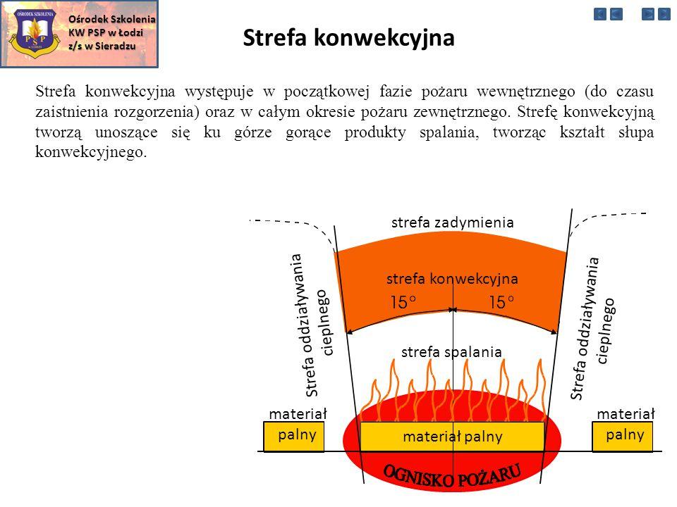 Ośrodek Szkolenia KW PSP w Łodzi. z/s w Sieradzu. Strefa konwekcyjna.