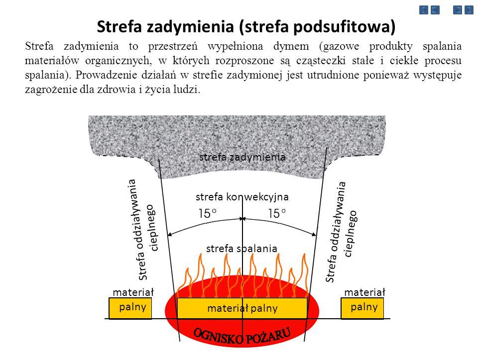 Strefa zadymienia (strefa podsufitowa)