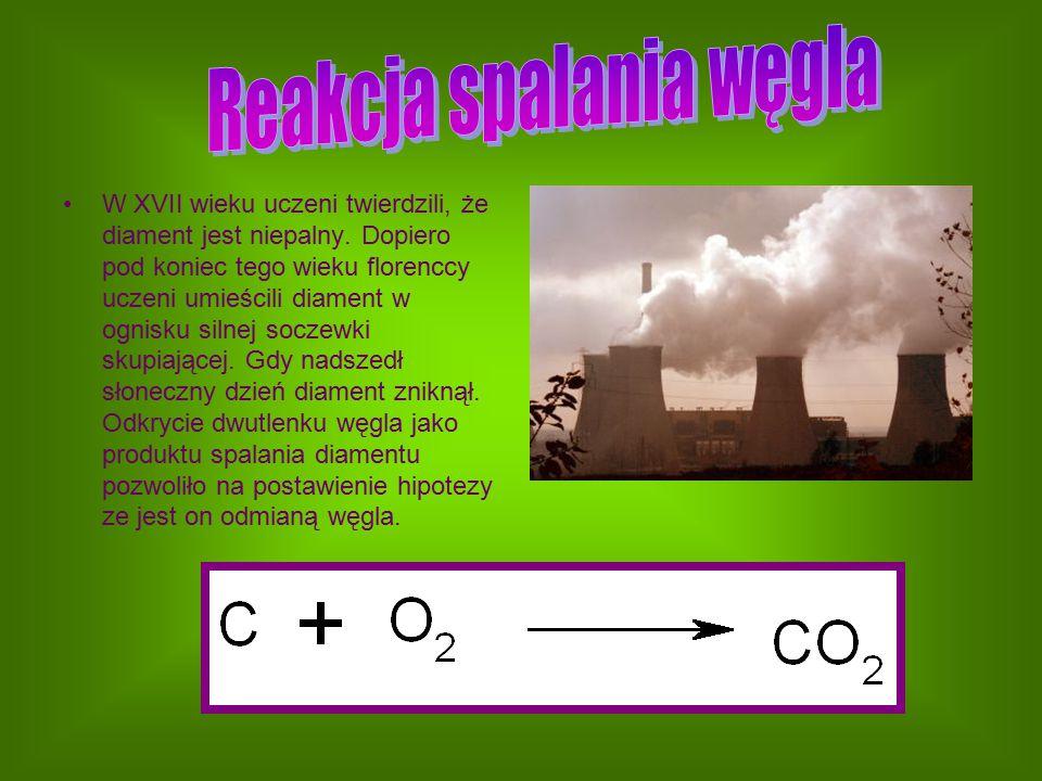 Reakcja spalania węgla