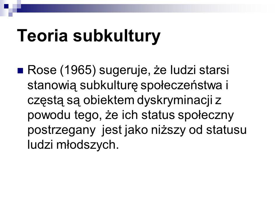 Teoria subkultury