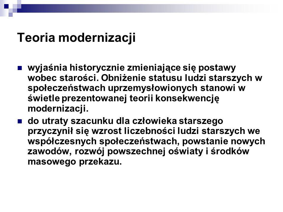 Teoria modernizacji