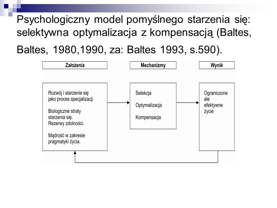 Psychologiczny model pomyślnego starzenia się: selektywna optymalizacja z kompensacją (Baltes, Baltes, 1980,1990, za: Baltes 1993, s.590).