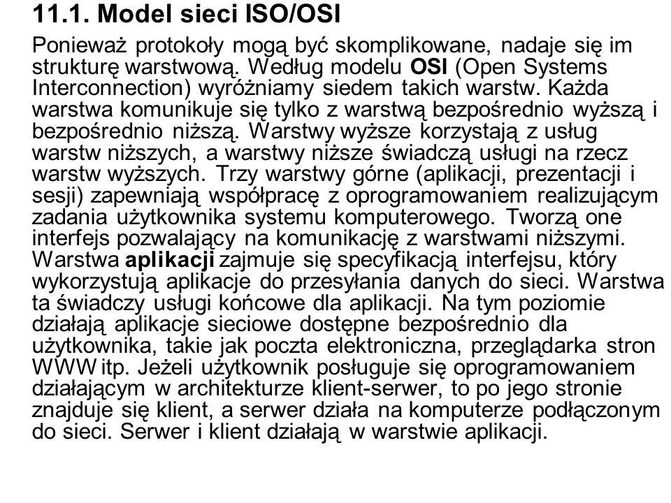 11.1. Model sieci ISO/OSI