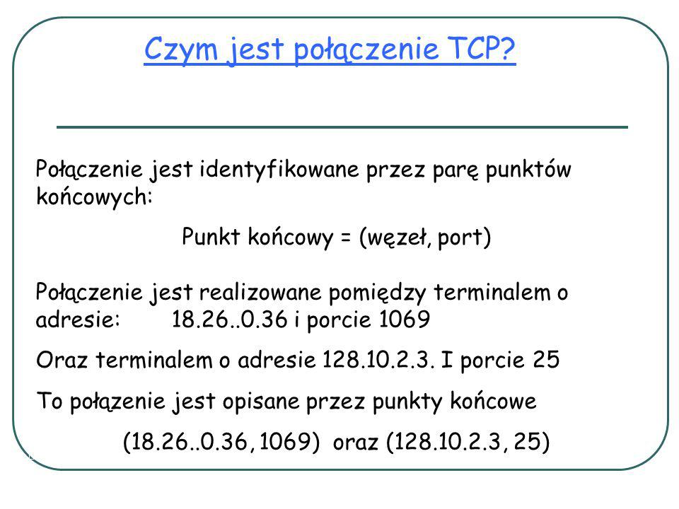 Czym jest połączenie TCP