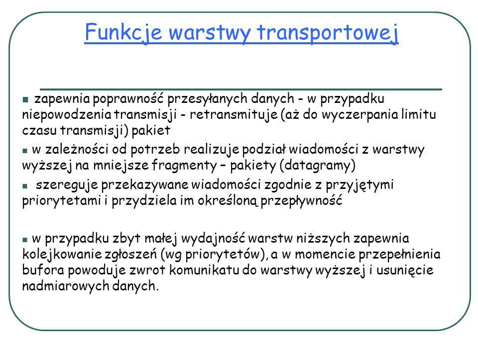 Funkcje warstwy transportowej