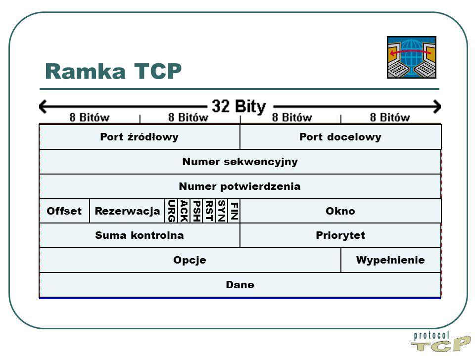 TCP Ramka TCP protocol Port źródłowy Port docelowy Numer sekwencyjny