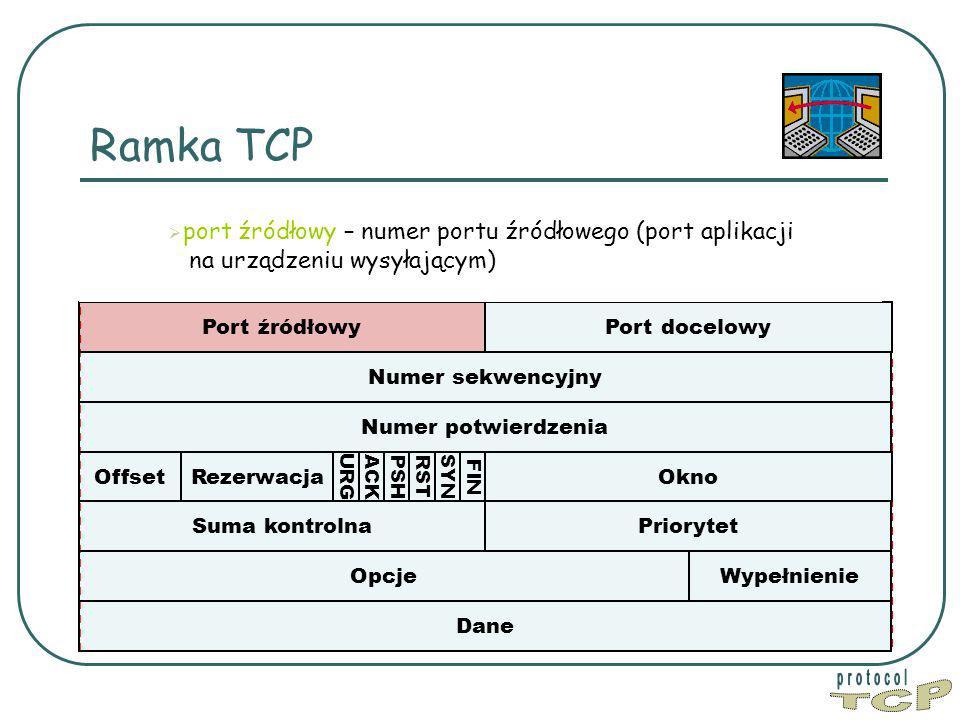 Ramka TCP port źródłowy – numer portu źródłowego (port aplikacji na urządzeniu wysyłającym) Port źródłowy.