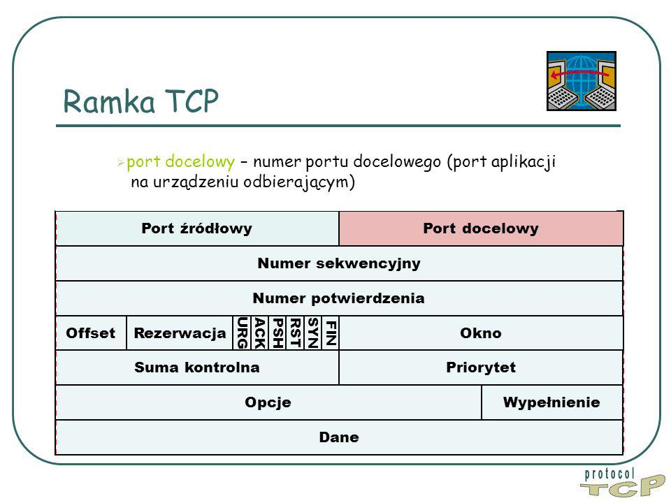 Ramka TCP port docelowy – numer portu docelowego (port aplikacji na urządzeniu odbierającym) Port źródłowy.