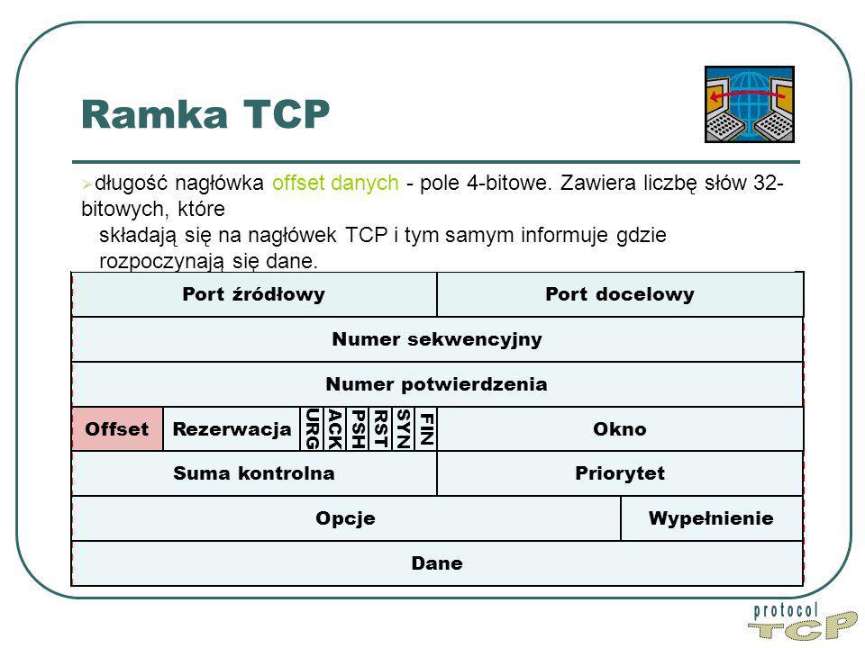 Ramka TCP