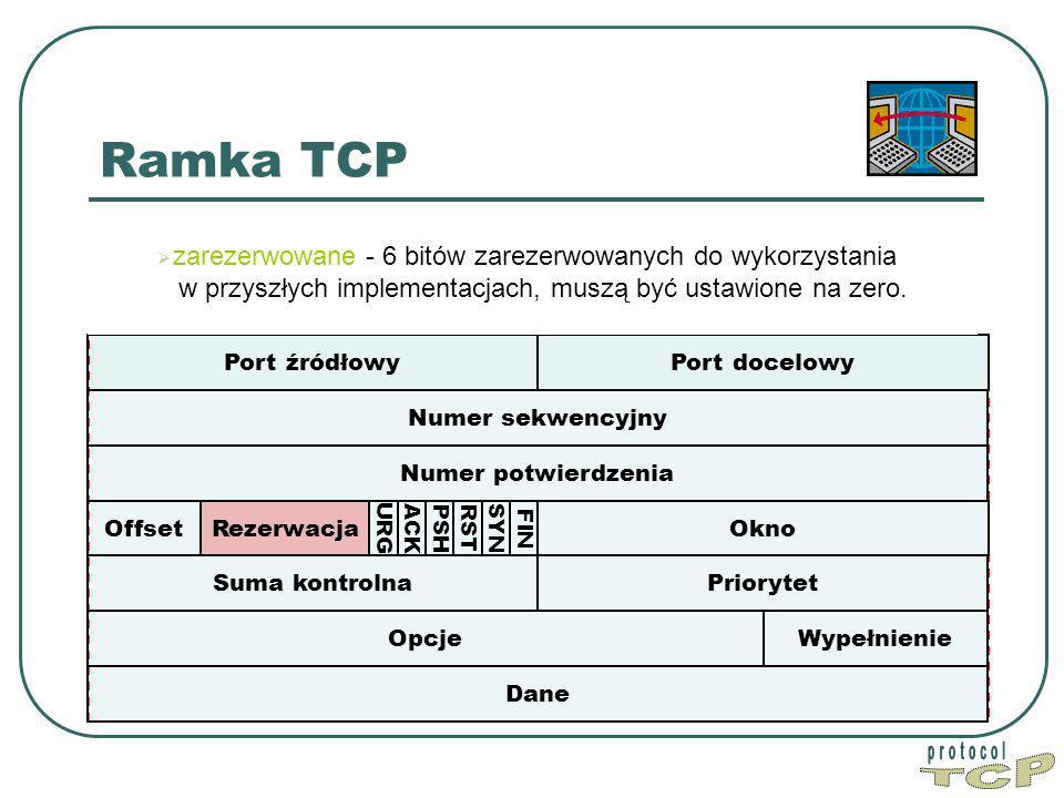 Ramka TCP zarezerwowane - 6 bitów zarezerwowanych do wykorzystania w przyszłych implementacjach, muszą być ustawione na zero.