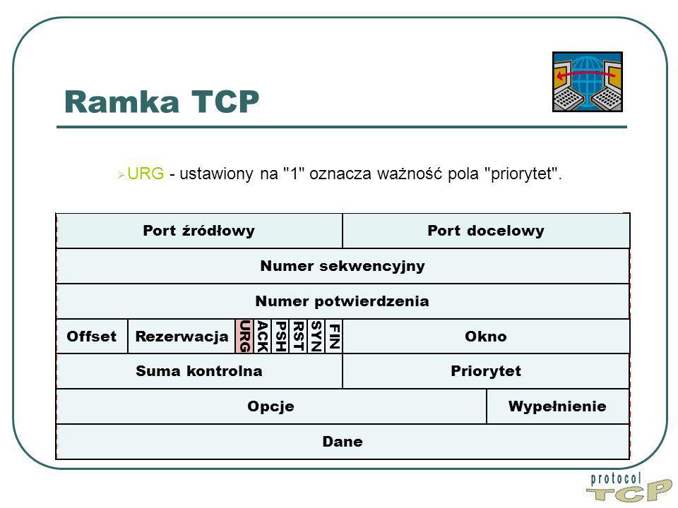 Ramka TCP URG - ustawiony na 1 oznacza ważność pola priorytet . Port źródłowy. Port docelowy. Numer sekwencyjny.
