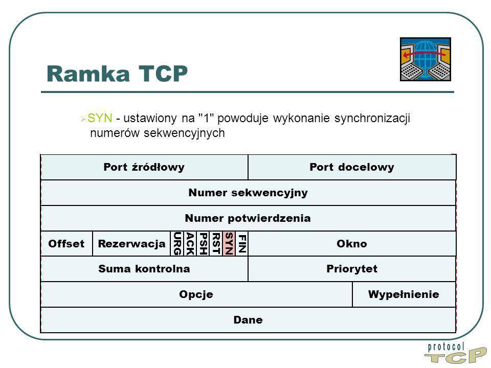 Ramka TCP SYN - ustawiony na 1 powoduje wykonanie synchronizacji numerów sekwencyjnych. Port źródłowy.