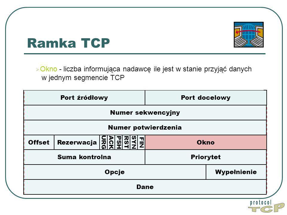Ramka TCP Okno - liczba informująca nadawcę ile jest w stanie przyjąć danych w jednym segmencie TCP.