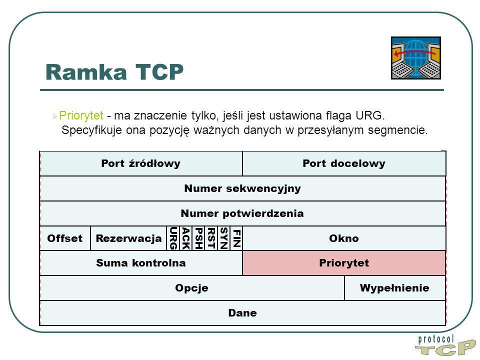 Ramka TCP Priorytet - ma znaczenie tylko, jeśli jest ustawiona flaga URG. Specyfikuje ona pozycję ważnych danych w przesyłanym segmencie.