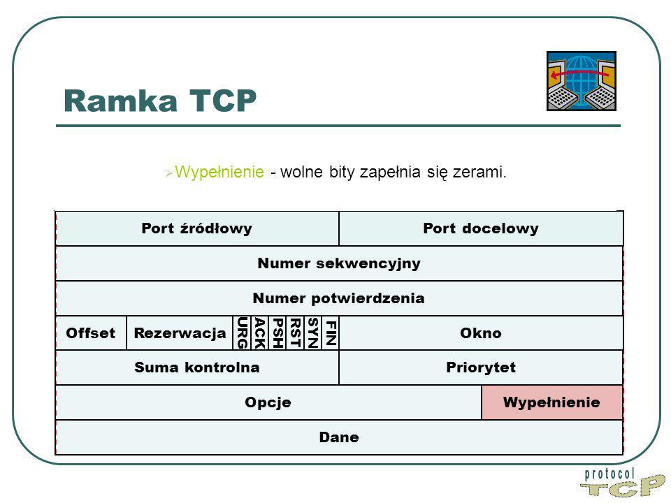 TCP Ramka TCP protocol Wypełnienie - wolne bity zapełnia się zerami.