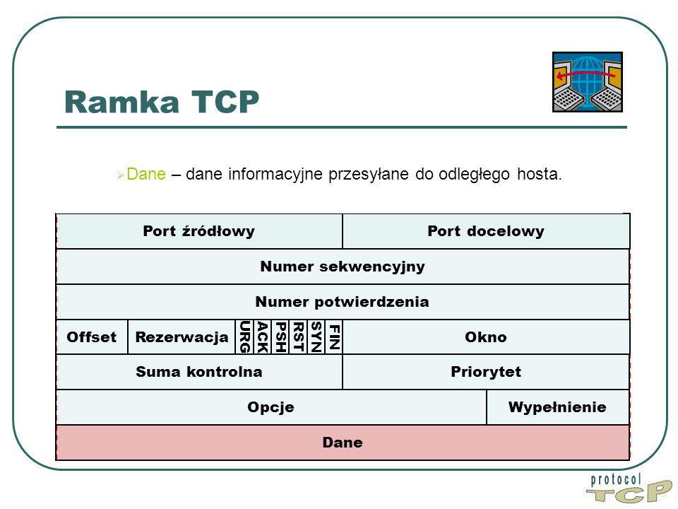 Ramka TCP Dane – dane informacyjne przesyłane do odległego hosta. Port źródłowy. Port docelowy. Numer sekwencyjny.