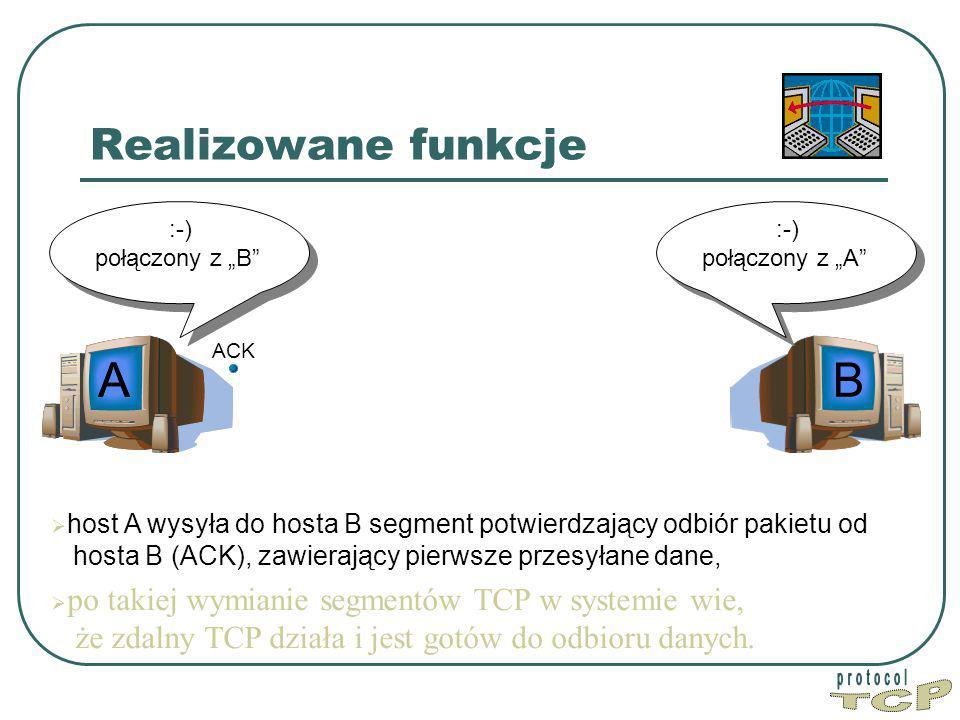 A A B TCP Realizowane funkcje