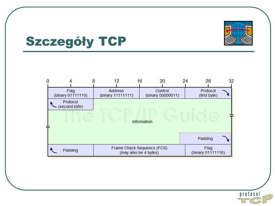 Szczegóły TCP TCP protocol