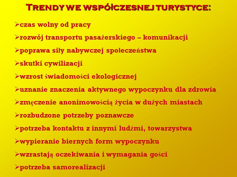 Trendy we współczesnej turystyce: