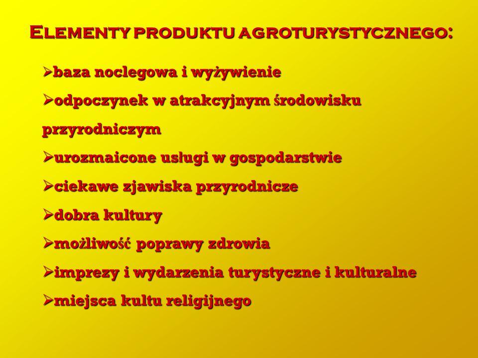 Elementy produktu agroturystycznego: