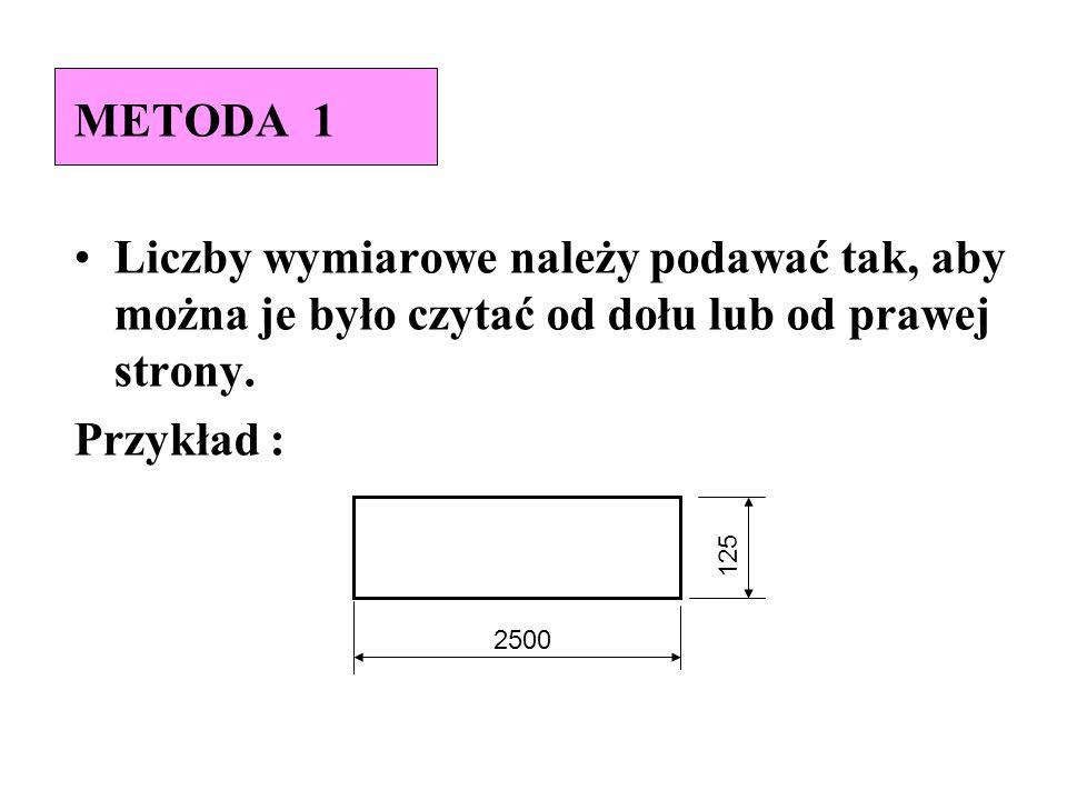 METODA 1 Liczby wymiarowe należy podawać tak, aby można je było czytać od dołu lub od prawej strony.