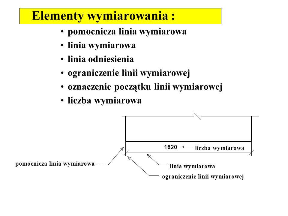 Elementy wymiarowania :