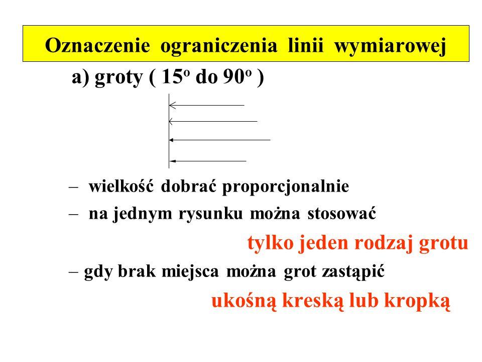Oznaczenie ograniczenia linii wymiarowej a) groty ( 15o do 90o )