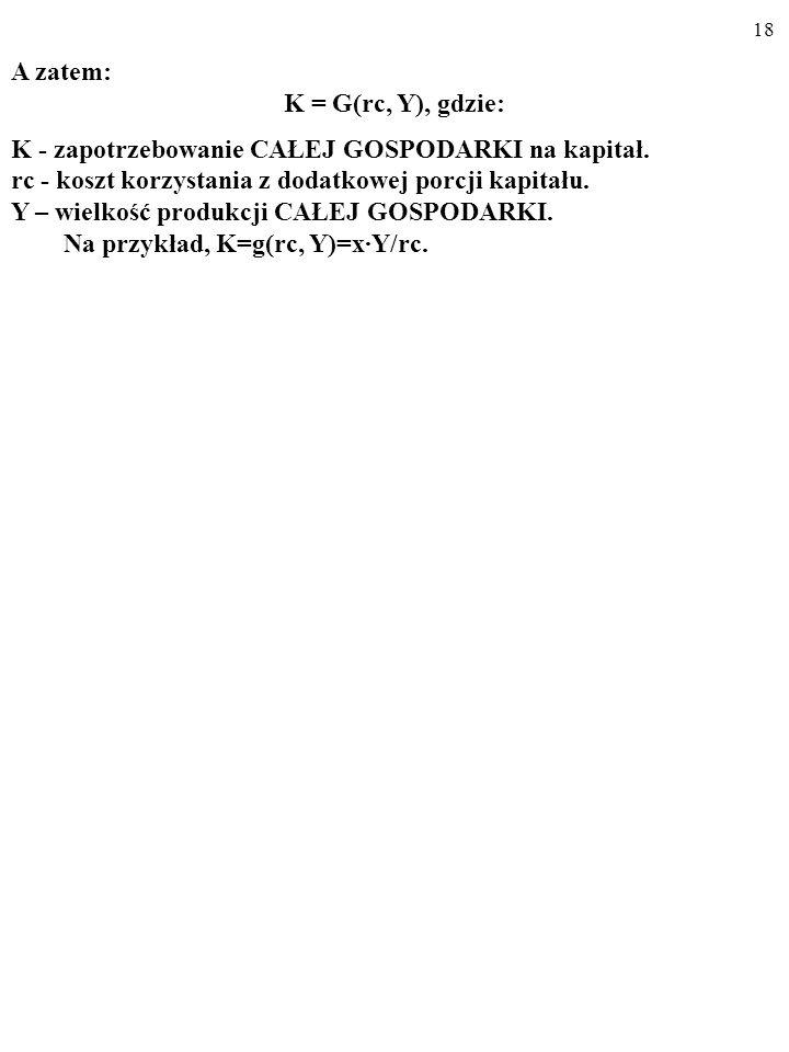 A zatem: K = G(rc, Y), gdzie: K - zapotrzebowanie CAŁEJ GOSPODARKI na kapitał. rc - koszt korzystania z dodatkowej porcji kapitału.